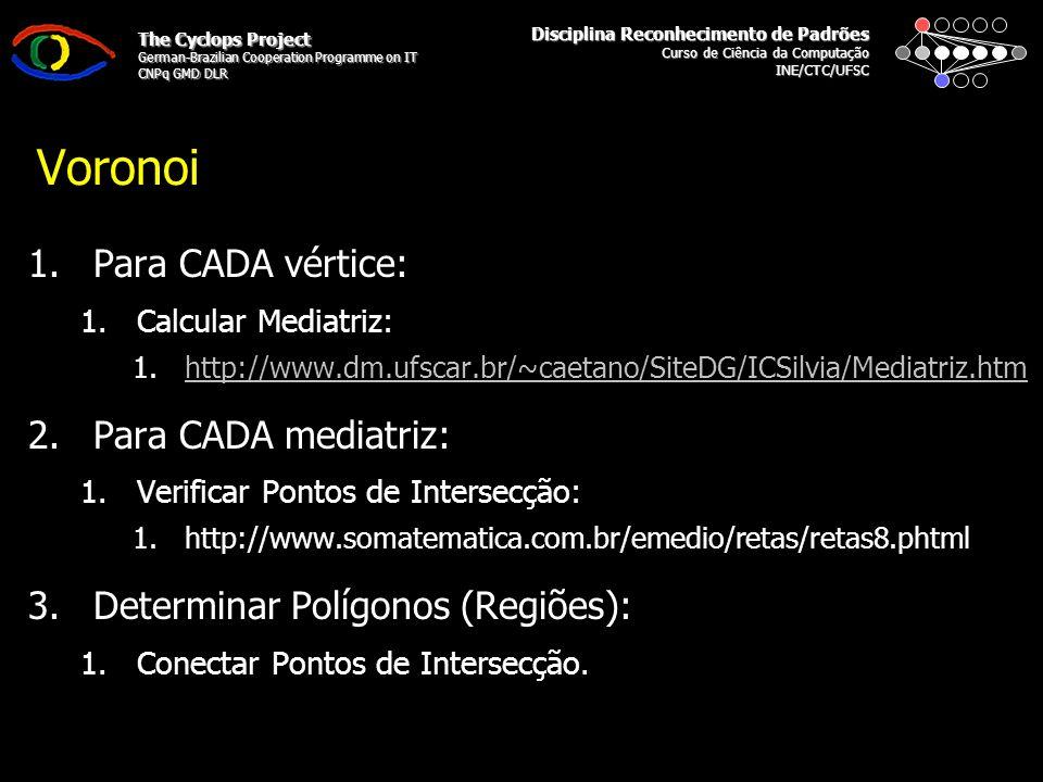 Disciplina Reconhecimento de Padrões Curso de Ciência da Computação INE/CTC/UFSC The Cyclops Project German-Brazilian Cooperation Programme on IT CNPq GMD DLR