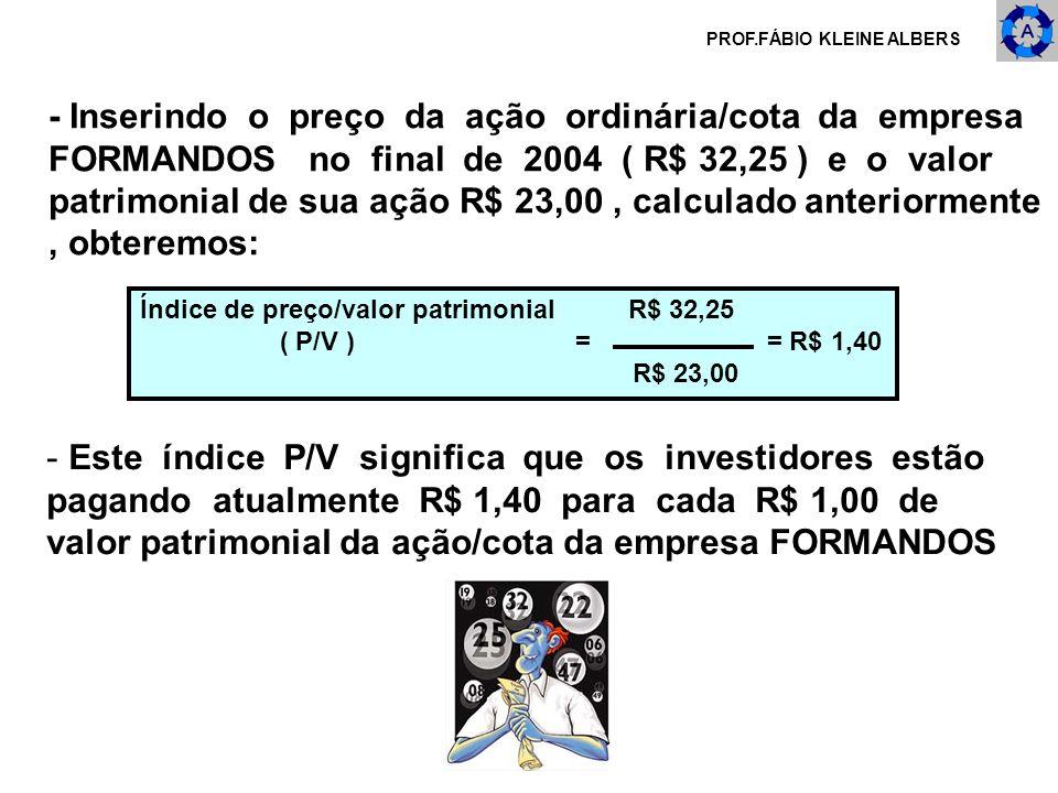 PROF.FÁBIO KLEINE ALBERS - Inserindo o preço da ação ordinária/cota da empresa FORMANDOS no final de 2004 ( R$ 32,25 ) e o valor patrimonial de sua aç
