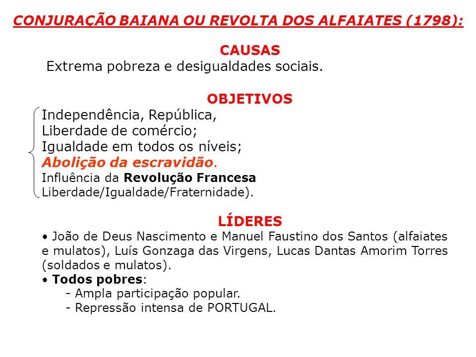 CONJURAÇÃO BAIANA OU REVOLTA DOS ALFAIATES (1798): CAUSAS Extrema pobreza e desigualdades sociais. OBJETIVOS Independência, República, Liberdade de co