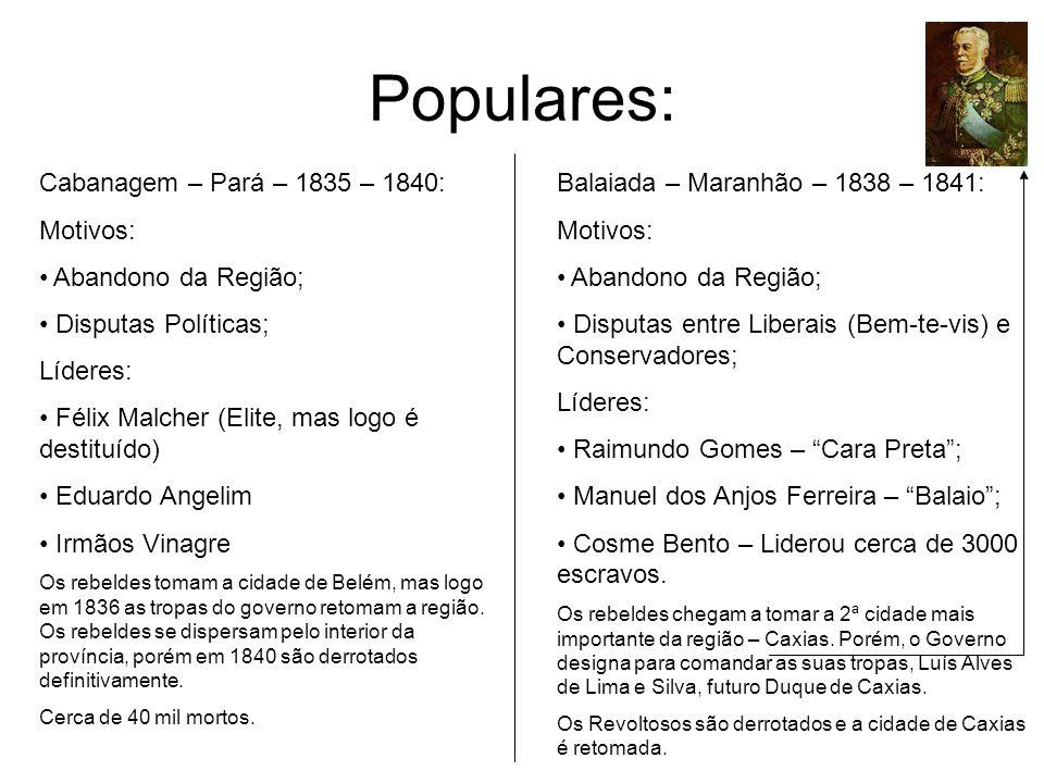 Populares: Cabanagem – Pará – 1835 – 1840: Motivos: Abandono da Região; Disputas Políticas; Líderes: Félix Malcher (Elite, mas logo é destituído) Edua