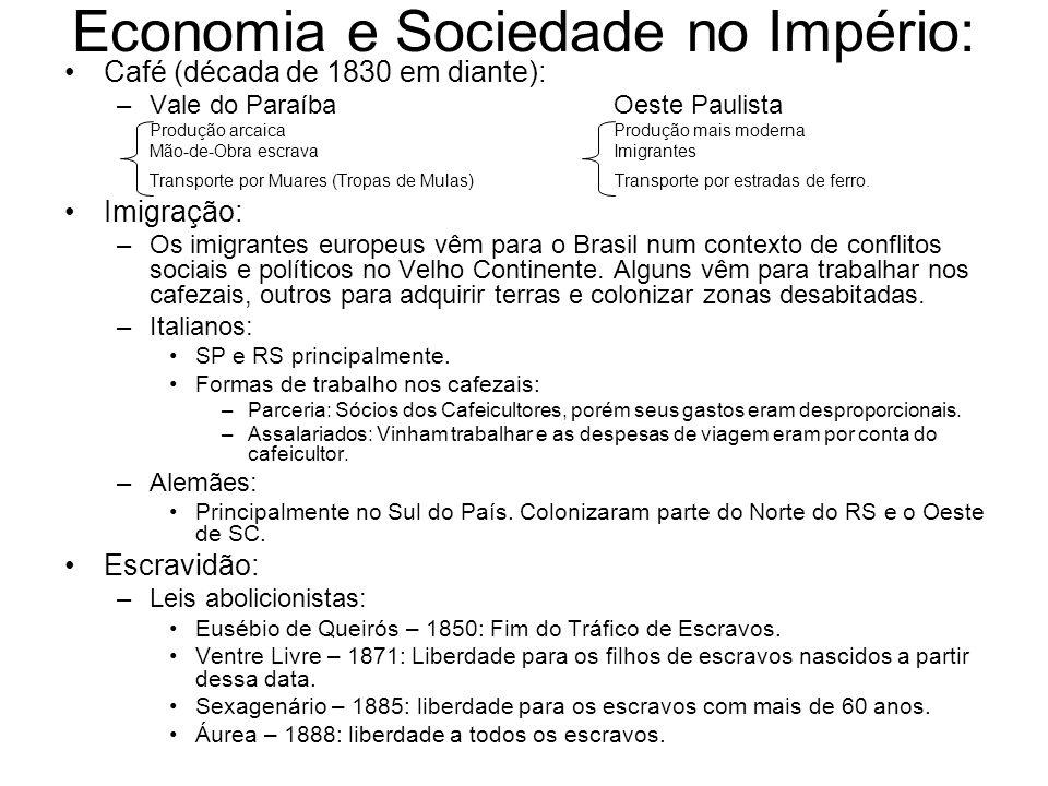 Economia e Sociedade no Império: Café (década de 1830 em diante): –Vale do Paraíba Oeste Paulista Produção arcaica Produção mais moderna Mão-de-Obra e