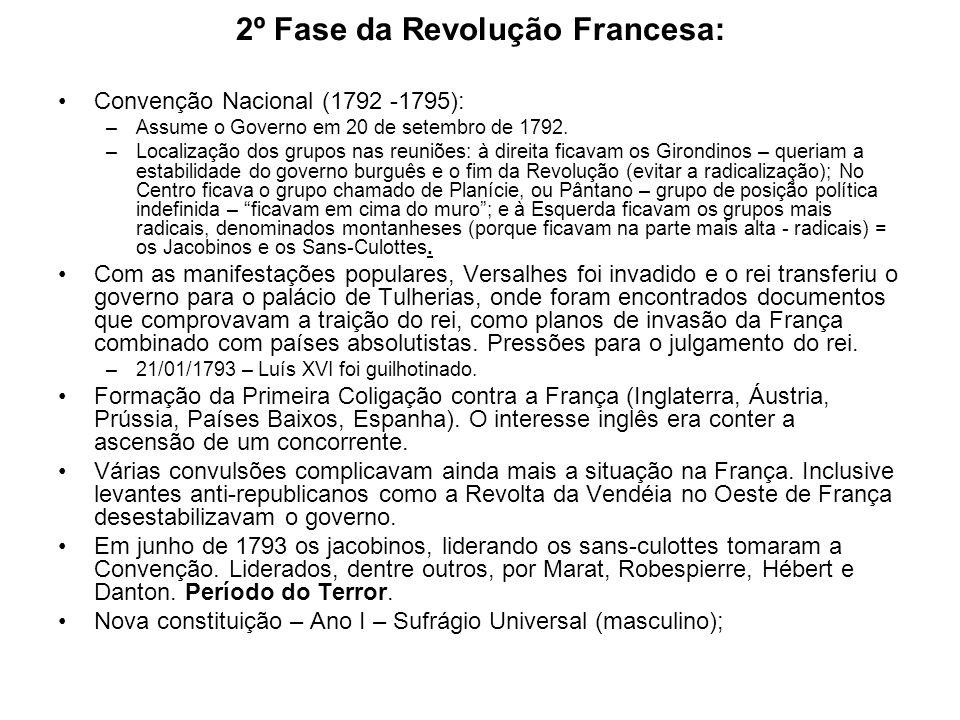 2º Fase da Revolução Francesa: Convenção Nacional (1792 -1795): –Assume o Governo em 20 de setembro de 1792. –Localização dos grupos nas reuniões: à d