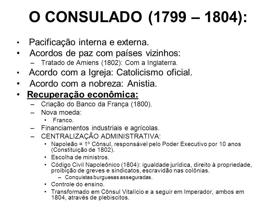 O CONSULADO (1799 – 1804): Pacificação interna e externa. Acordos de paz com países vizinhos: – Tratado de Amiens (1802): Com a Inglaterra. Acordo com