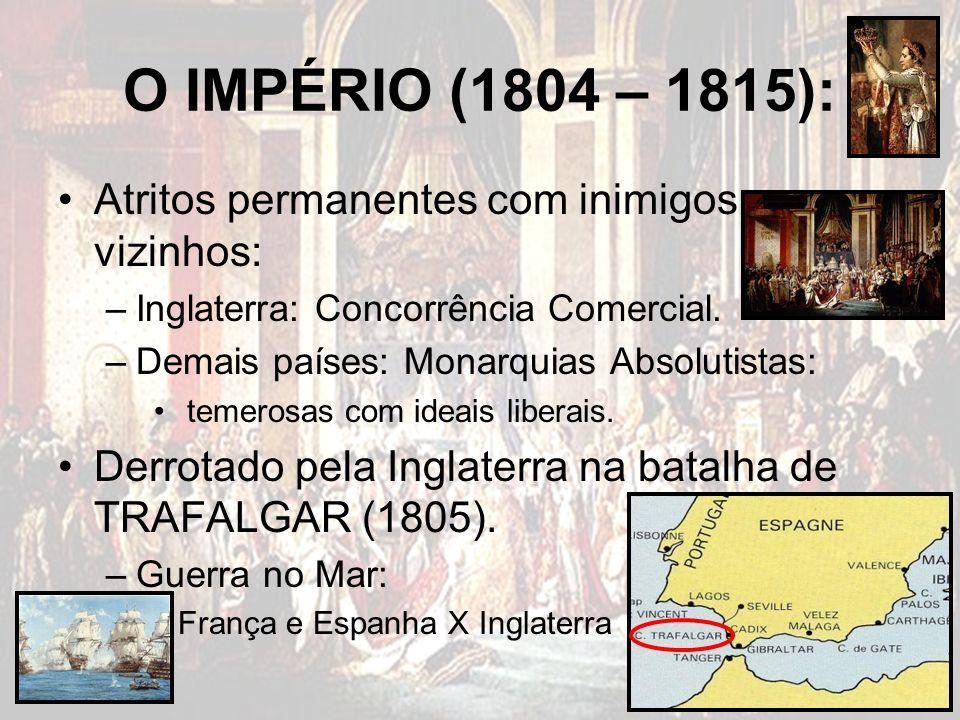 O IMPÉRIO (1804 – 1815): Atritos permanentes com inimigos vizinhos: –Inglaterra: Concorrência Comercial. –Demais países: Monarquias Absolutistas: teme