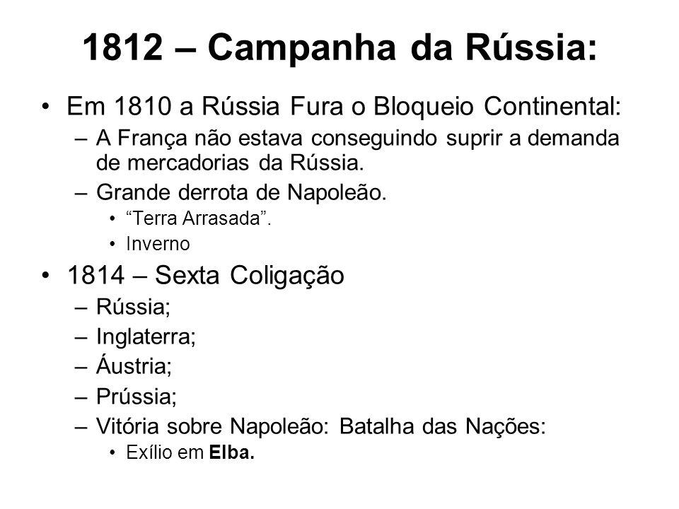1812 – Campanha da Rússia: Em 1810 a Rússia Fura o Bloqueio Continental: –A França não estava conseguindo suprir a demanda de mercadorias da Rússia. –
