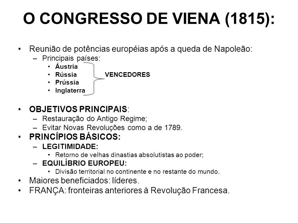 O CONGRESSO DE VIENA (1815): Reunião de potências européias após a queda de Napoleão: –Principais países: Áustria Rússia VENCEDORES Prússia Inglaterra