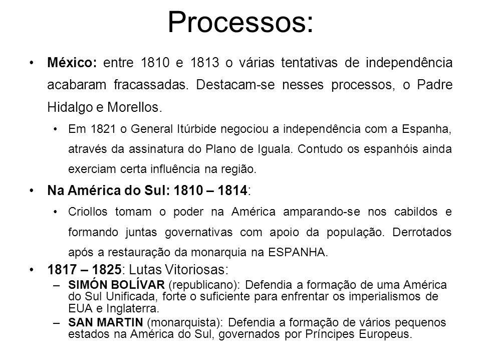 Processos: México: entre 1810 e 1813 o várias tentativas de independência acabaram fracassadas. Destacam-se nesses processos, o Padre Hidalgo e Morell