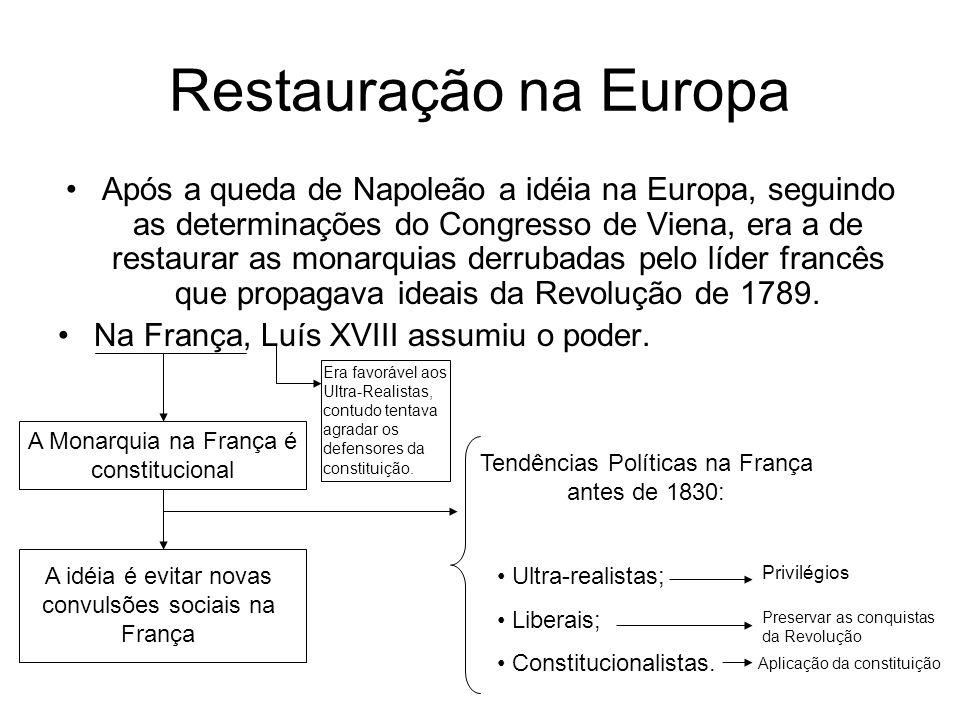 Restauração na Europa Após a queda de Napoleão a idéia na Europa, seguindo as determinações do Congresso de Viena, era a de restaurar as monarquias de
