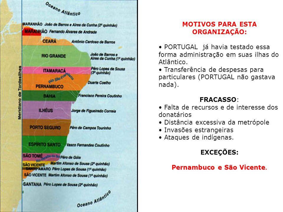 MOTIVOS PARA ESTA ORGANIZAÇÃO: PORTUGAL já havia testado essa forma administração em suas ilhas do Atlântico. Transferência de despesas para particula