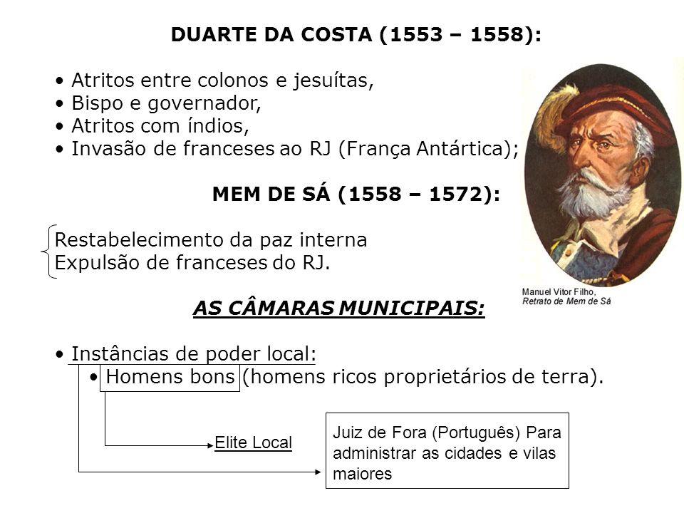 DUARTE DA COSTA (1553 – 1558): Atritos entre colonos e jesuítas, Bispo e governador, Atritos com índios, Invasão de franceses ao RJ (França Antártica)