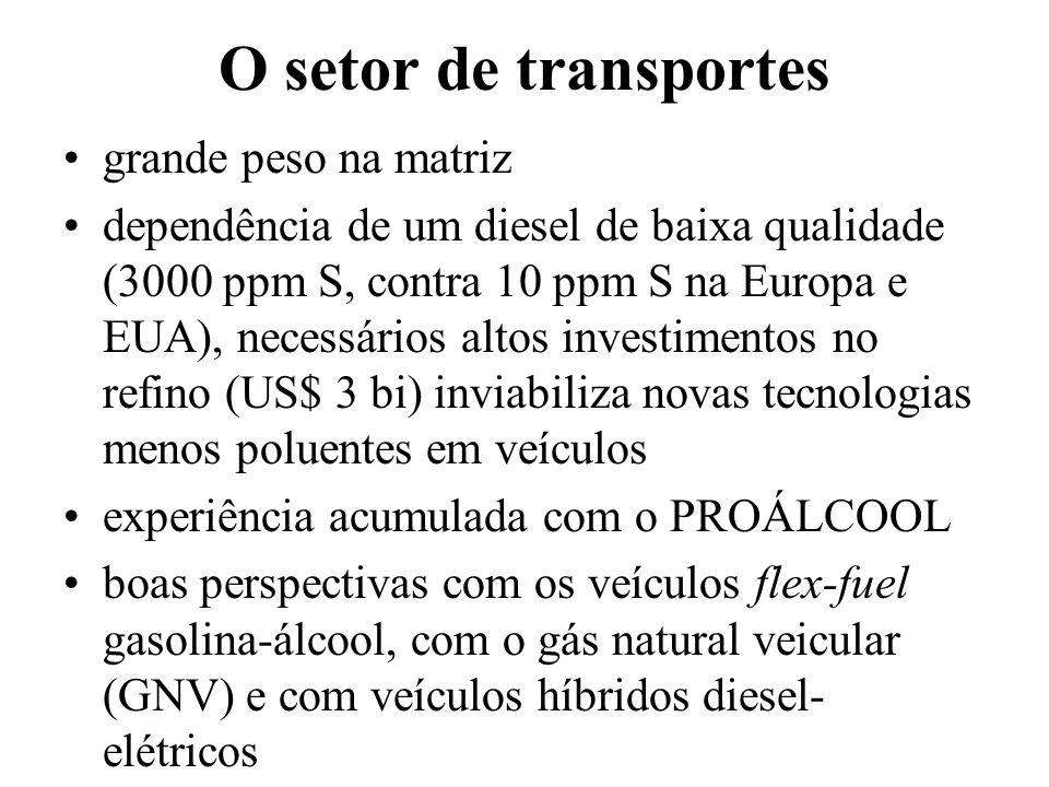 O setor de transportes grande peso na matriz dependência de um diesel de baixa qualidade (3000 ppm S, contra 10 ppm S na Europa e EUA), necessários al