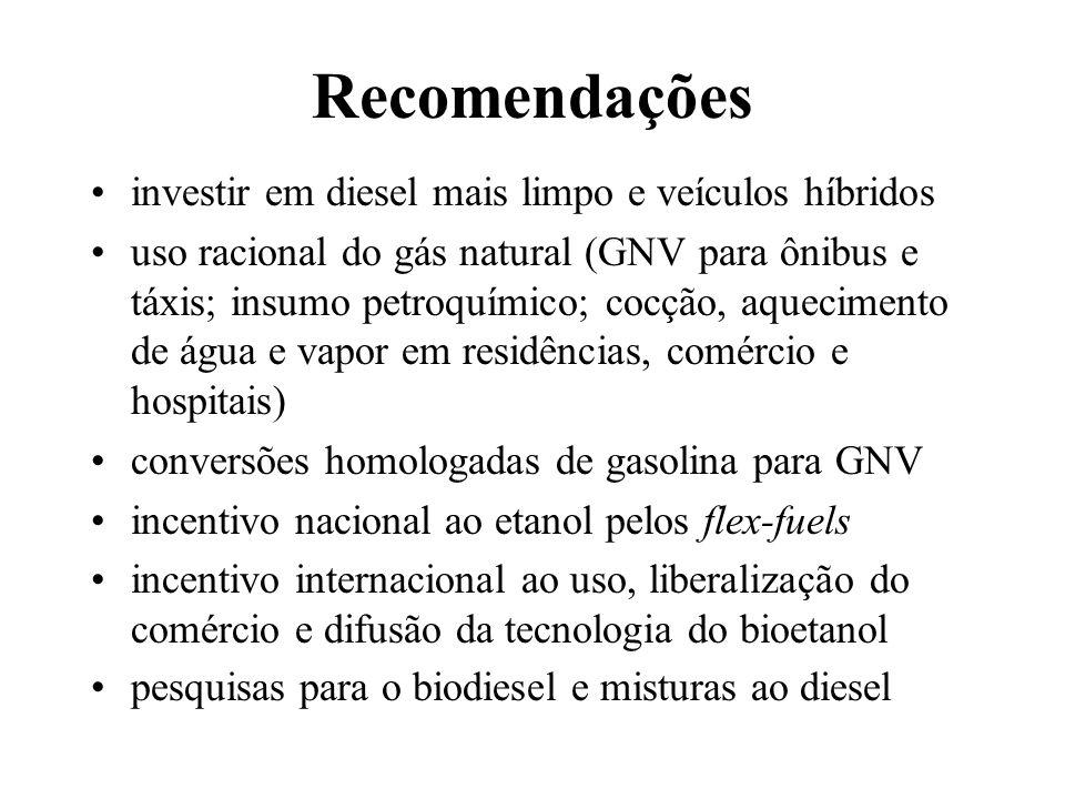 Recomendações investir em diesel mais limpo e veículos híbridos uso racional do gás natural (GNV para ônibus e táxis; insumo petroquímico; cocção, aqu