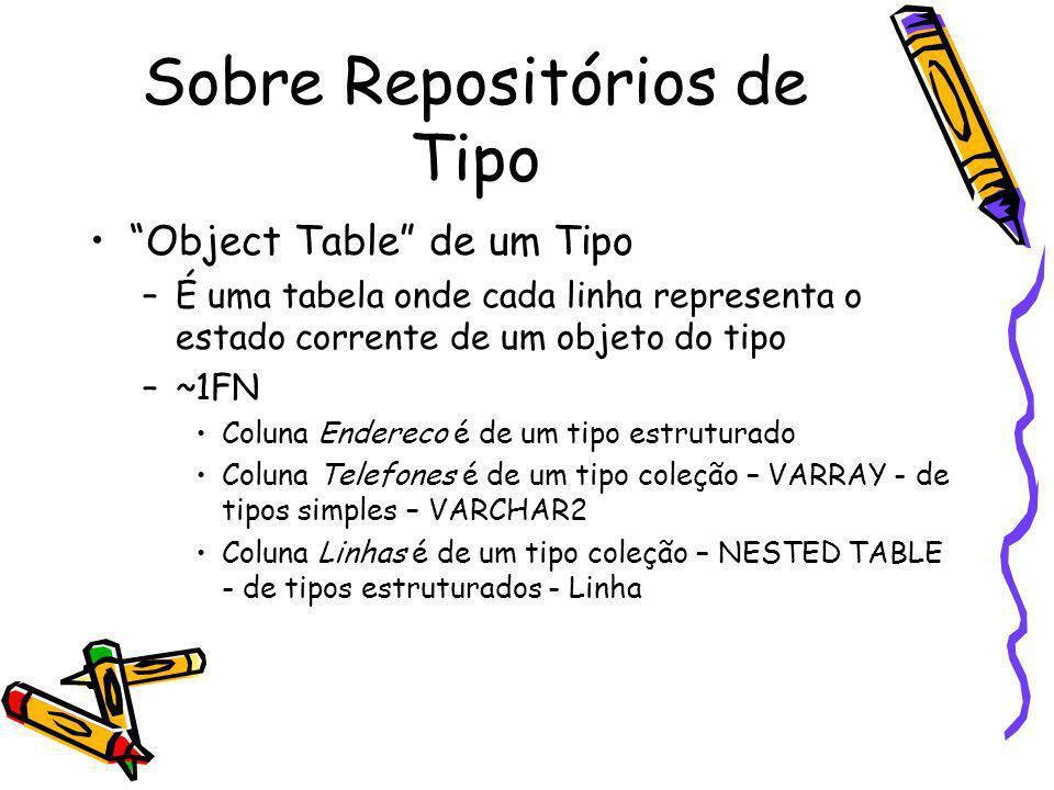 Sobre Repositórios de Tipo Object Table de um Tipo –É uma tabela onde cada linha representa o estado corrente de um objeto do tipo –~1FN Coluna Endere