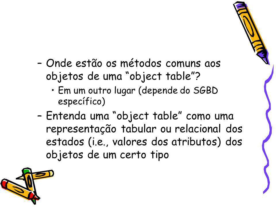 –Onde estão os métodos comuns aos objetos de uma object table? Em um outro lugar (depende do SGBD específico) –Entenda uma object table como uma repre