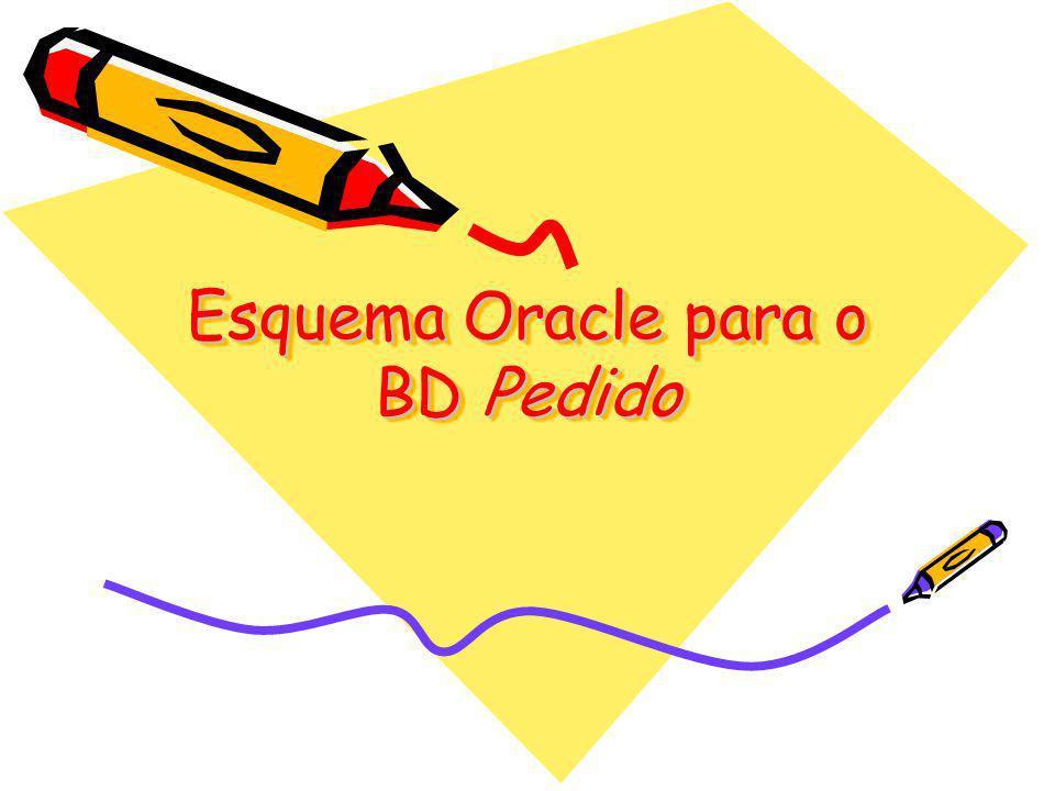 Esquema Oracle para o BD Pedido