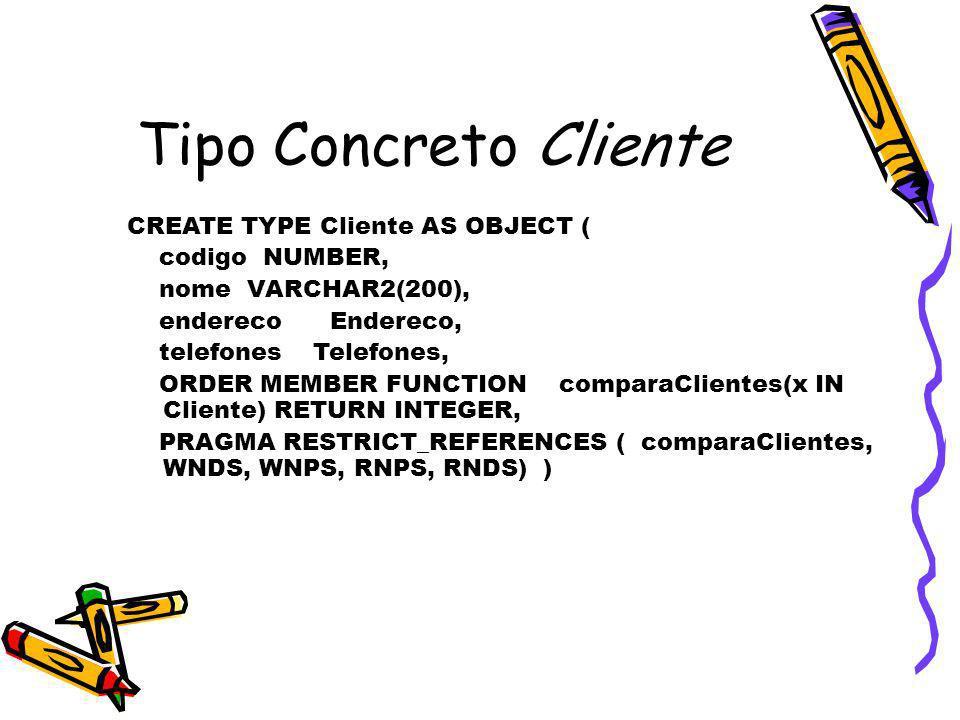 Tipo Concreto Cliente CREATE TYPE Cliente AS OBJECT ( codigo NUMBER, nome VARCHAR2(200), endereco Endereco, telefones Telefones, ORDER MEMBER FUNCTION