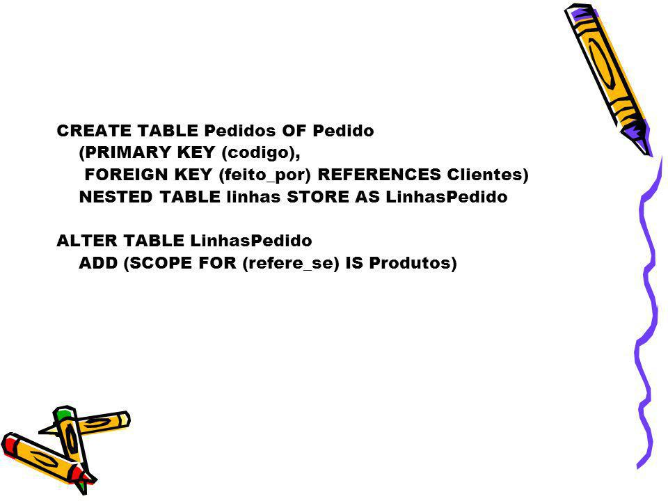 CREATE TABLE Pedidos OF Pedido (PRIMARY KEY (codigo), FOREIGN KEY (feito_por) REFERENCES Clientes) NESTED TABLE linhas STORE AS LinhasPedido ALTER TAB