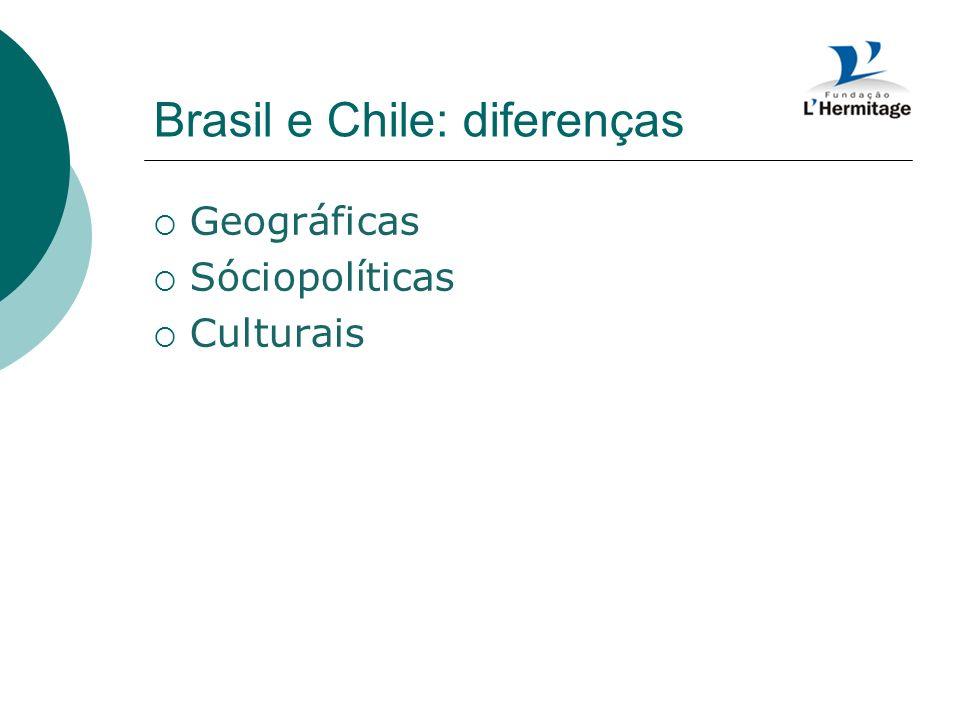 Brasil e Chile: diferenças Geográficas Sóciopolíticas Culturais