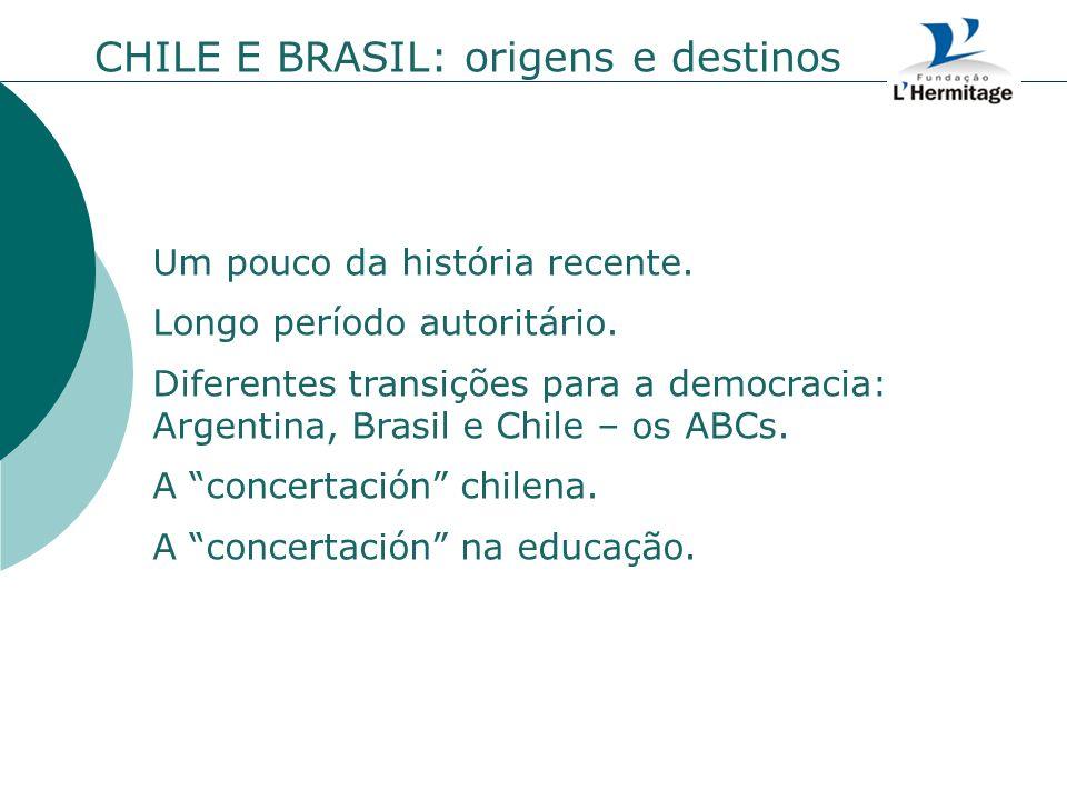 CHILE E BRASIL: origens e destinos Um pouco da história recente. Longo período autoritário. Diferentes transições para a democracia: Argentina, Brasil
