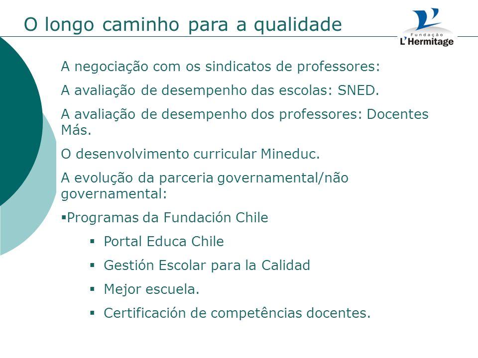 A Fundação LHermitage e as possibilidades de adaptar alguns desses programas para o Brasil.