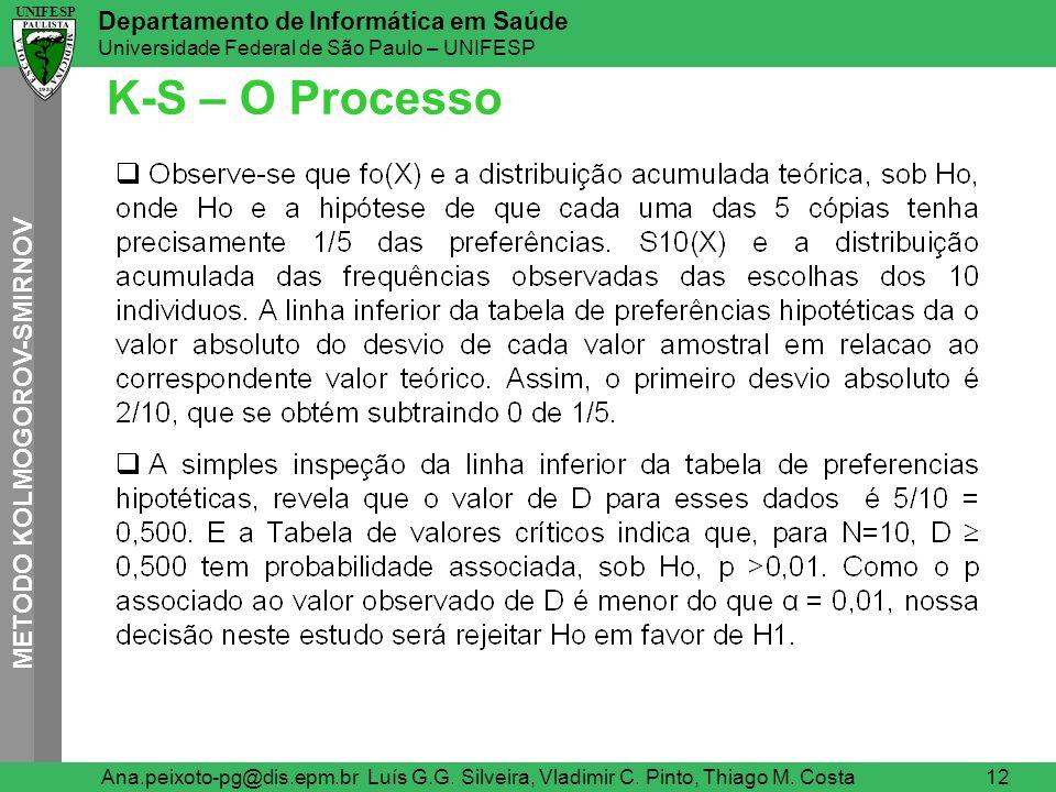 UNIFESP METODO KOLMOGOROV-SMIRNOV UNIFESP Departamento de Informática em Saúde Universidade Federal de São Paulo – UNIFESP UNIFESP Ana.peixoto-pg@dis.