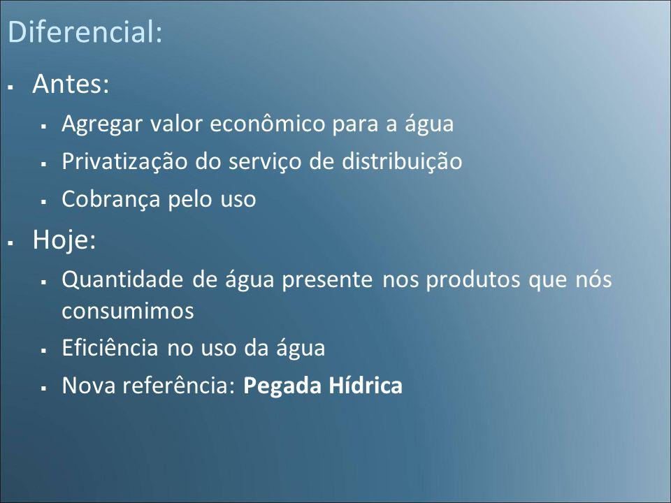 Diferencial: Antes: Agregar valor econômico para a água Privatização do serviço de distribuição Cobrança pelo uso Hoje: Quantidade de água presente no