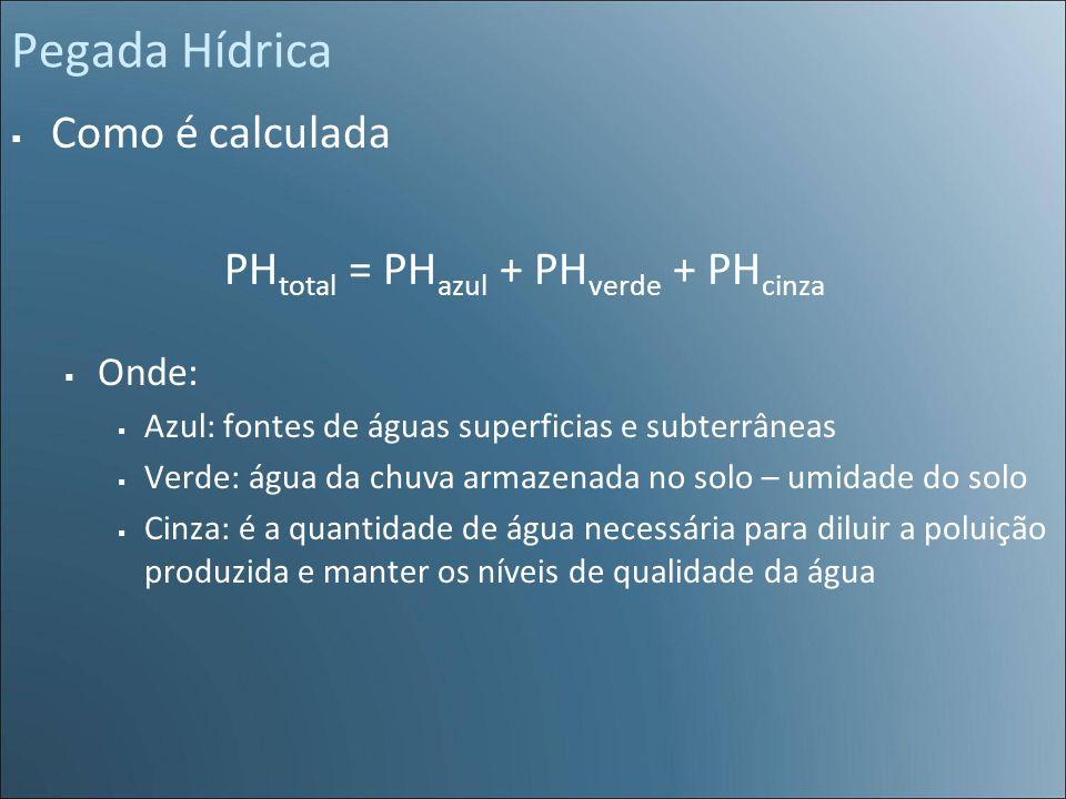 Pegada Hídrica Como é calculada PH total = PH azul + PH verde + PH cinza Onde: Azul: fontes de águas superficias e subterrâneas Verde: água da chuva a