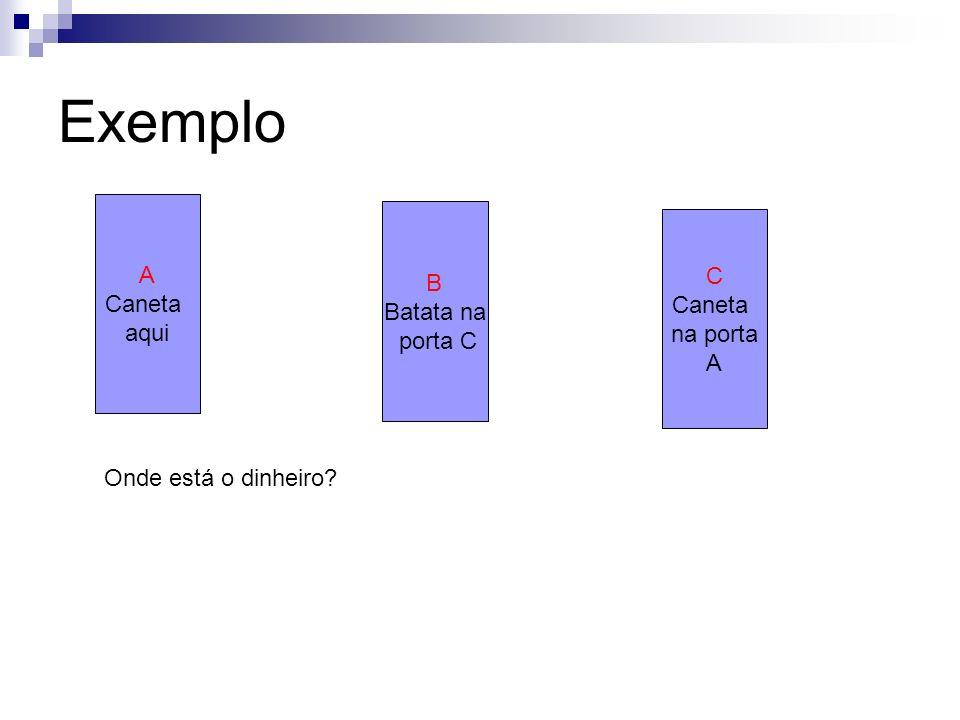 Exemplo 2 Suponha que 5 rãs posicionadas em 6 casas da seguinte maneira Descreva os passos para que elas atinjam a seguinte configuração r1r2r3r4r5 r4r3r2r1