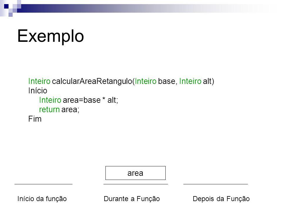Exemplo Inteiro calcularAreaRetangulo(Inteiro base, Inteiro alt) Início Inteiro area=base * alt; return area; Fim area Início da funçãoDurante a Funçã