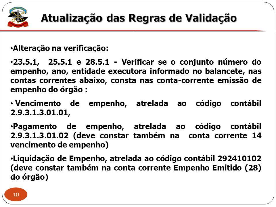 10 X Alteração na verificação: 23.5.1, 25.5.1 e 28.5.1 - Verificar se o conjunto número do empenho, ano, entidade executora informado no balancete, na