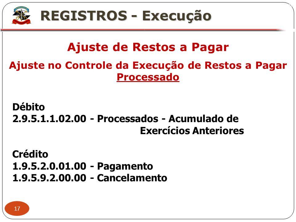17 X REGISTROS - Execução Ajuste de Restos a Pagar Ajuste no Controle da Execução de Restos a Pagar Processado Débito 2.9.5.1.1.02.00 - Processados -