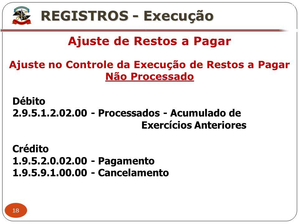 18 X REGISTROS - Execução Ajuste de Restos a Pagar Débito 2.9.5.1.2.02.00 - Processados - Acumulado de Exercícios Anteriores Crédito 1.9.5.2.0.02.00 -