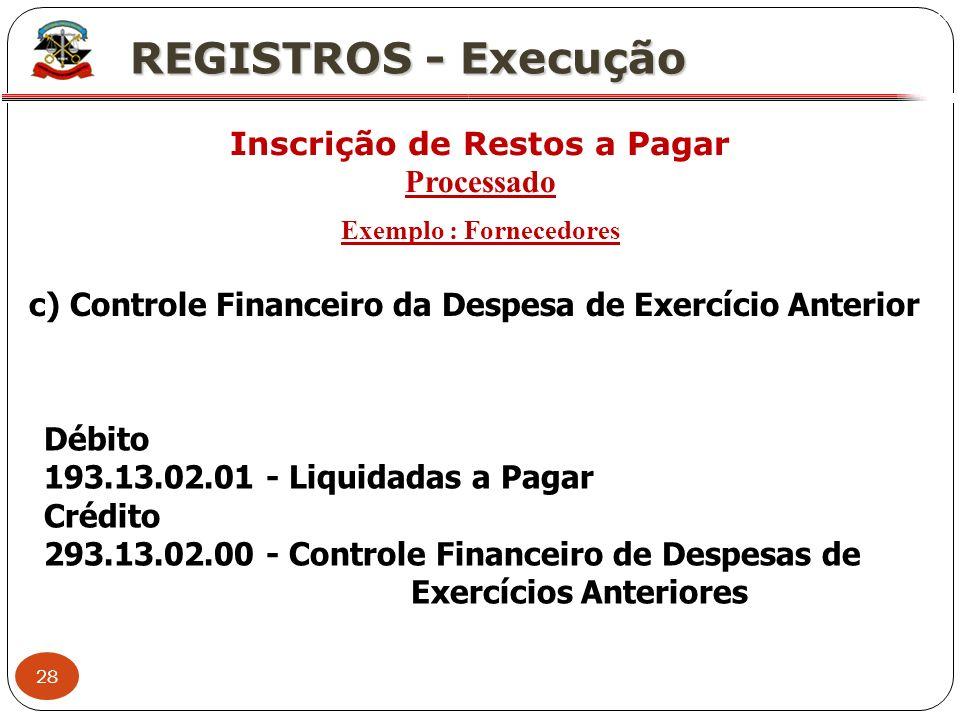 28 X REGISTROS - Execução Inscrição de Restos a Pagar Processado Exemplo : Fornecedores c) Controle Financeiro da Despesa de Exercício Anterior Débito