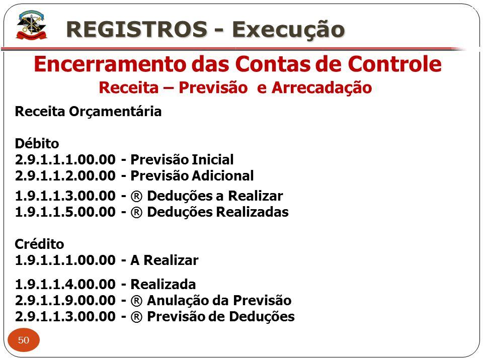 50 X REGISTROS - Execução Encerramento das Contas de Controle Receita – Previsão e Arrecadação Receita Orçamentária Débito 2.9.1.1.1.00.00 - Previsão