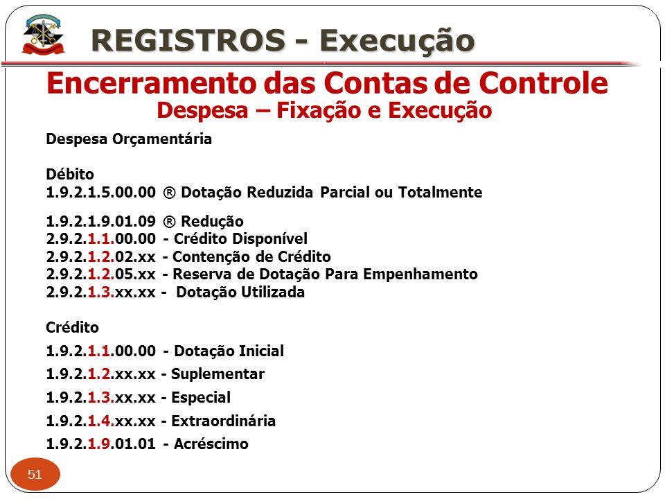 51 X REGISTROS - Execução Encerramento das Contas de Controle Despesa – Fixação e Execução Despesa Orçamentária Débito 1.9.2.1.5.00.00 ® Dotação Reduz