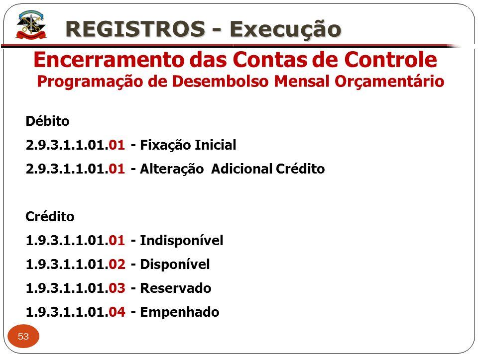 53 X REGISTROS - Execução Encerramento das Contas de Controle Programação de Desembolso Mensal Orçamentário Débito 2.9.3.1.1.01.01 - Fixação Inicial 2