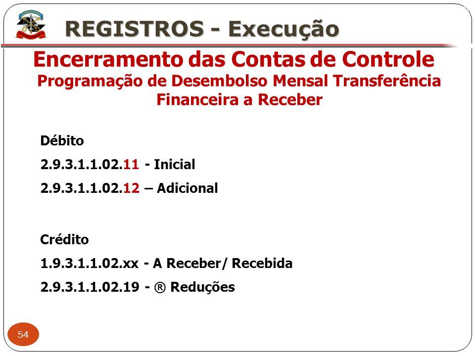 54 X REGISTROS - Execução Encerramento das Contas de Controle Programação de Desembolso Mensal Transferência Financeira a Receber Débito 2.9.3.1.1.02.