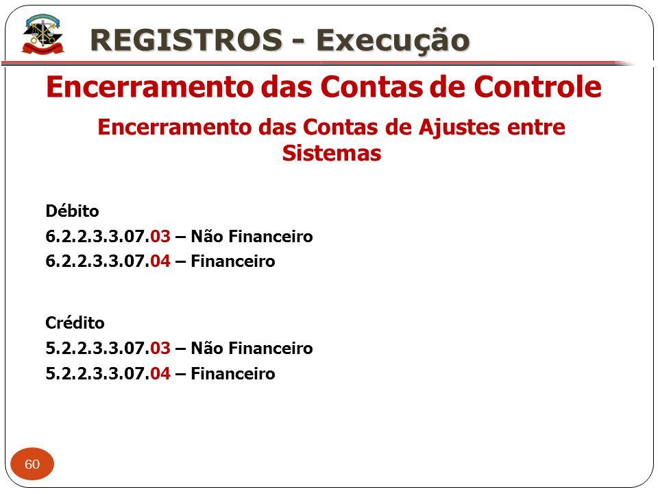 60 X REGISTROS - Execução Encerramento das Contas de Controle Encerramento das Contas de Ajustes entre Sistemas Débito 6.2.2.3.3.07.03 – Não Financeir