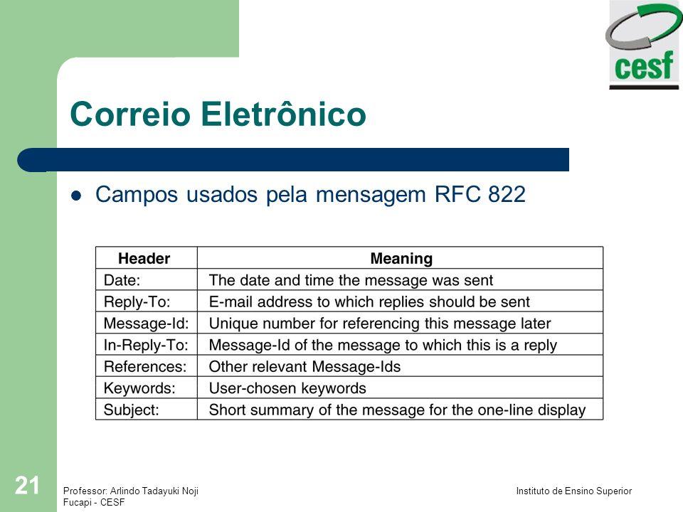 Professor: Arlindo Tadayuki Noji Instituto de Ensino Superior Fucapi - CESF 21 Correio Eletrônico Campos usados pela mensagem RFC 822