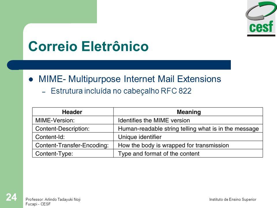 Professor: Arlindo Tadayuki Noji Instituto de Ensino Superior Fucapi - CESF 24 Correio Eletrônico MIME- Multipurpose Internet Mail Extensions – Estrut