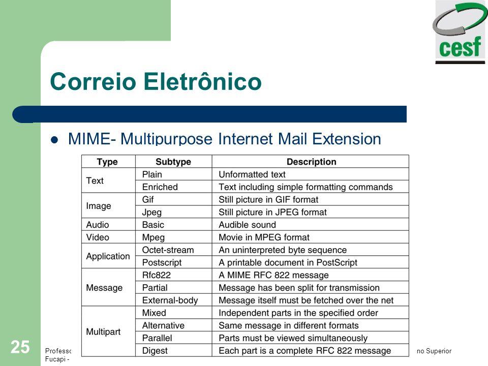 Professor: Arlindo Tadayuki Noji Instituto de Ensino Superior Fucapi - CESF 25 Correio Eletrônico MIME- Multipurpose Internet Mail Extension