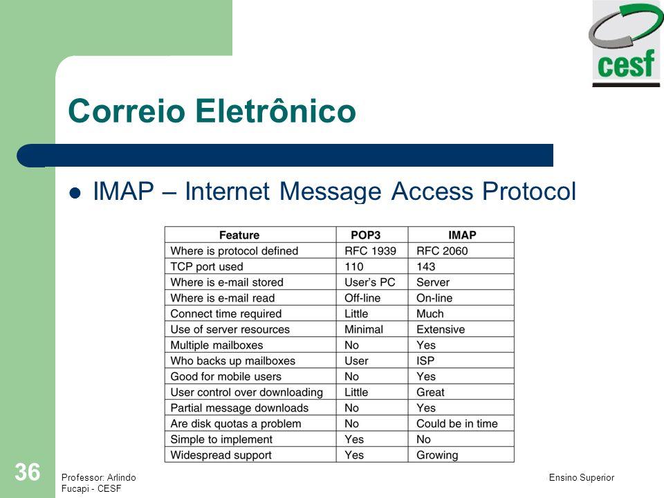 Professor: Arlindo Tadayuki Noji Instituto de Ensino Superior Fucapi - CESF 36 Correio Eletrônico IMAP – Internet Message Access Protocol