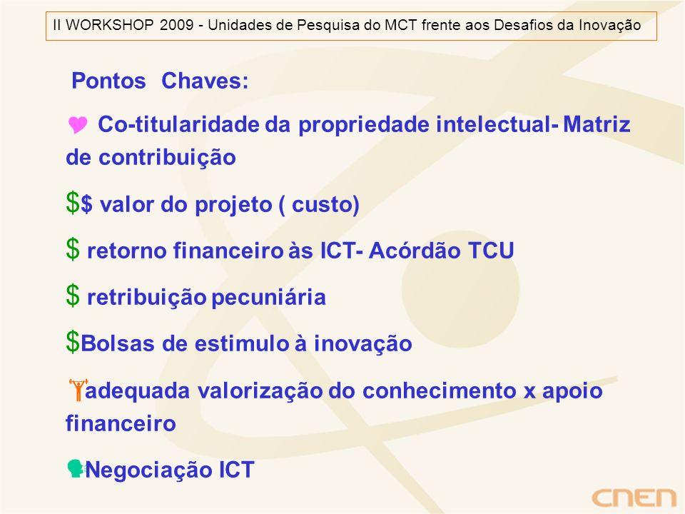 Pontos Chaves: Co-titularidade da propriedade intelectual- Matriz de contribuição $ $ valor do projeto ( custo) $ retorno financeiro às ICT- Acórdão T
