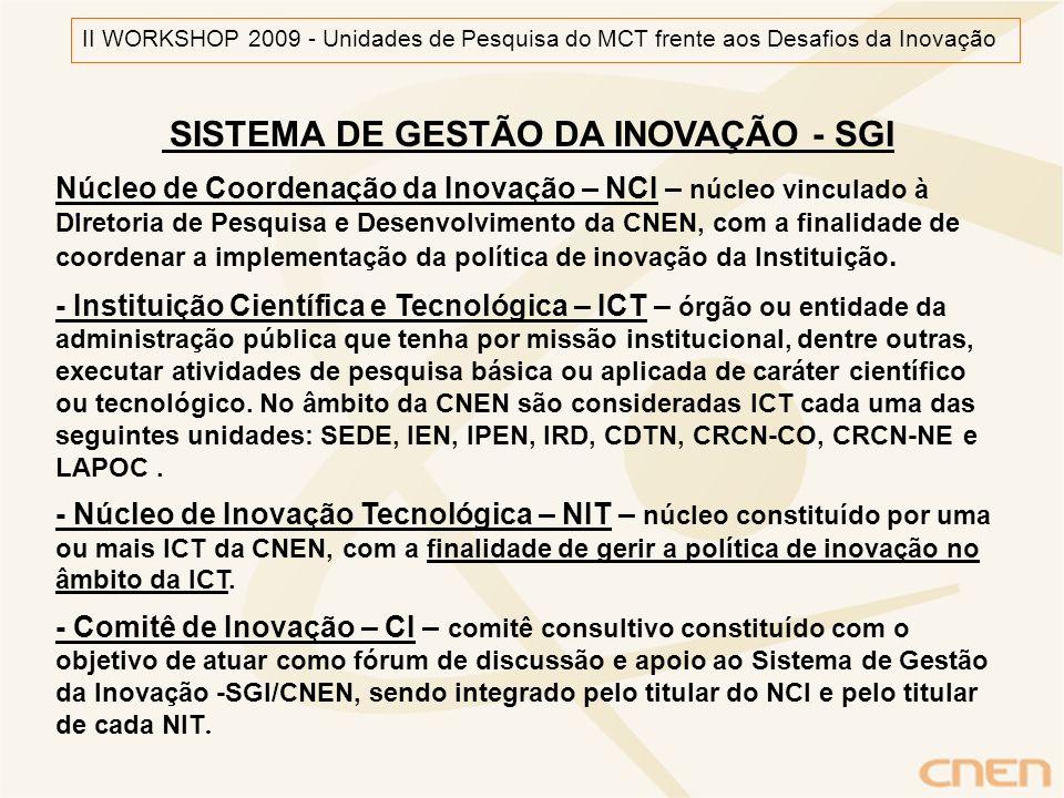 . SISTEMA DE GESTÃO DA INOVAÇÃO - SGI Núcleo de Coordenação da Inovação – NCI – núcleo vinculado à Diretoria de Pesquisa e Desenvolvimento da CNEN, co