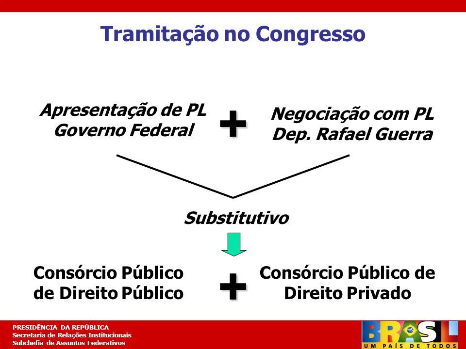 Planejamento Estratégico PRESIDÊNCIA DA REPÚBLICA Secretaria de Relações Institucionais Subchefia de Assuntos Federativos Tramitação no Congresso Cons