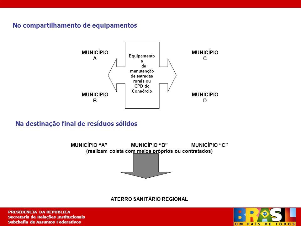 Planejamento Estratégico PRESIDÊNCIA DA REPÚBLICA Secretaria de Relações Institucionais Subchefia de Assuntos Federativos Equipamento s de manutenção