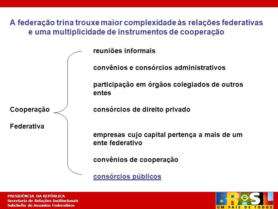 Planejamento Estratégico PRESIDÊNCIA DA REPÚBLICA Secretaria de Relações Institucionais Subchefia de Assuntos Federativos A federação trina trouxe mai