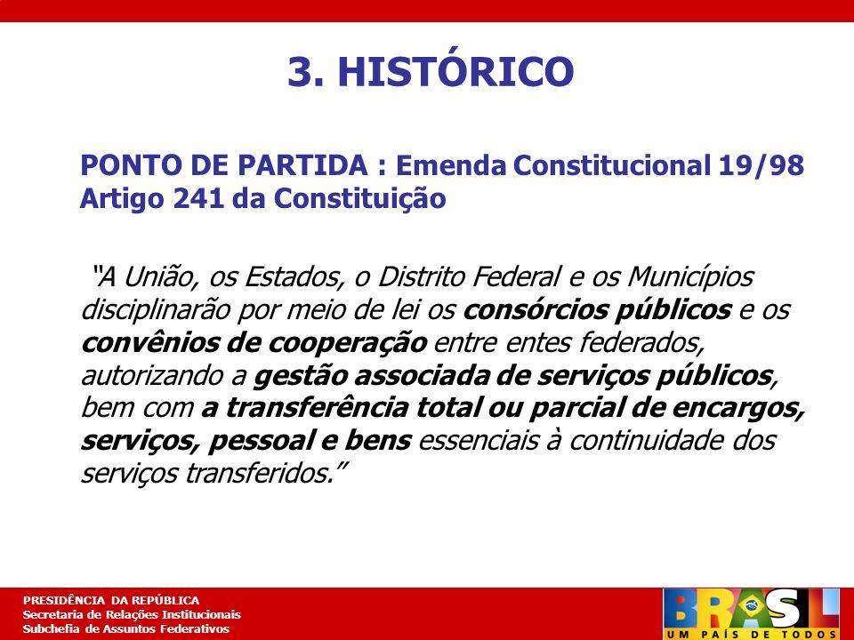 Planejamento Estratégico PRESIDÊNCIA DA REPÚBLICA Secretaria de Relações Institucionais Subchefia de Assuntos Federativos 3. HISTÓRICO PONTO DE PARTID