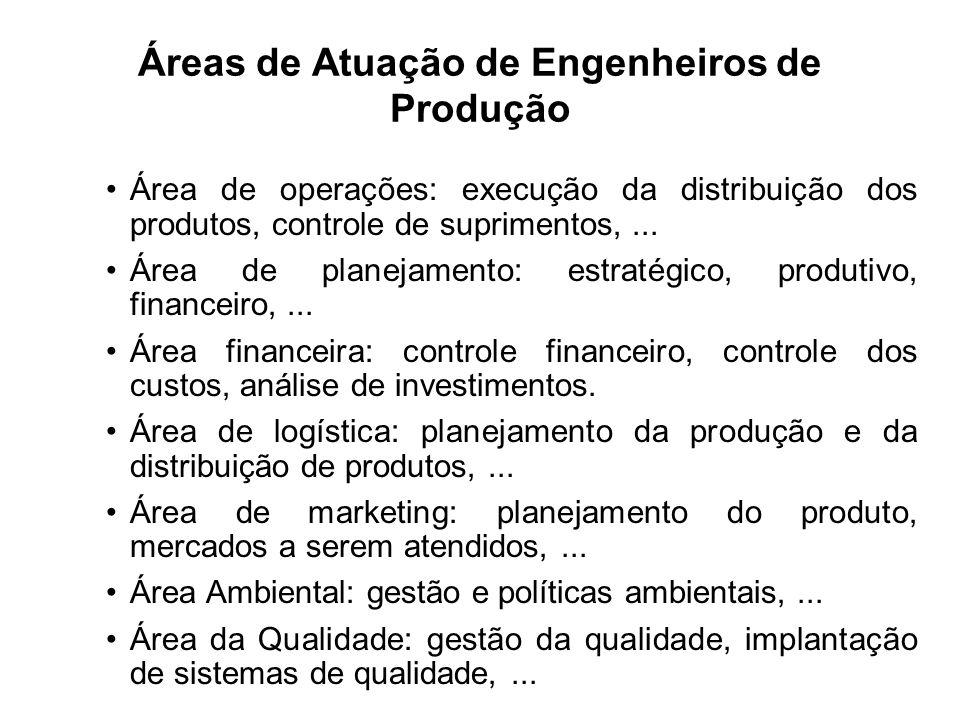 Áreas de Atuação de Engenheiros de Produção Área de operações: execução da distribuição dos produtos, controle de suprimentos,... Área de planejamento