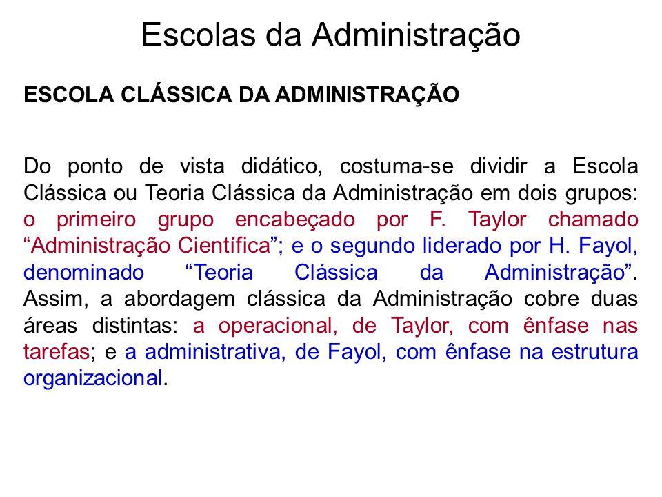 Escolas da Administração ESCOLA CLÁSSICA DA ADMINISTRAÇÃO Do ponto de vista didático, costuma-se dividir a Escola Clássica ou Teoria Clássica da Admin